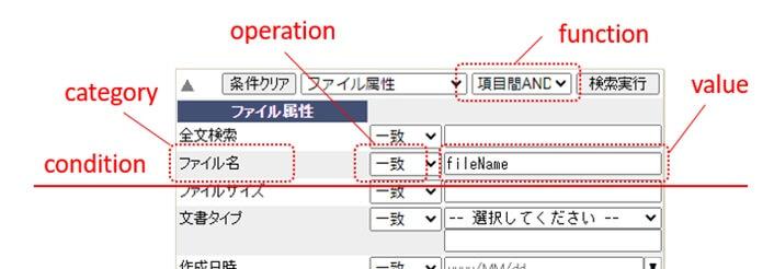 画像:属性検索画面の説明